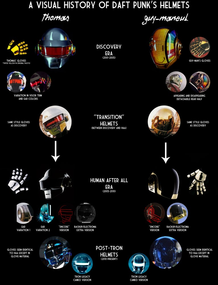 Image of Daft Punk Alive Album Download Free