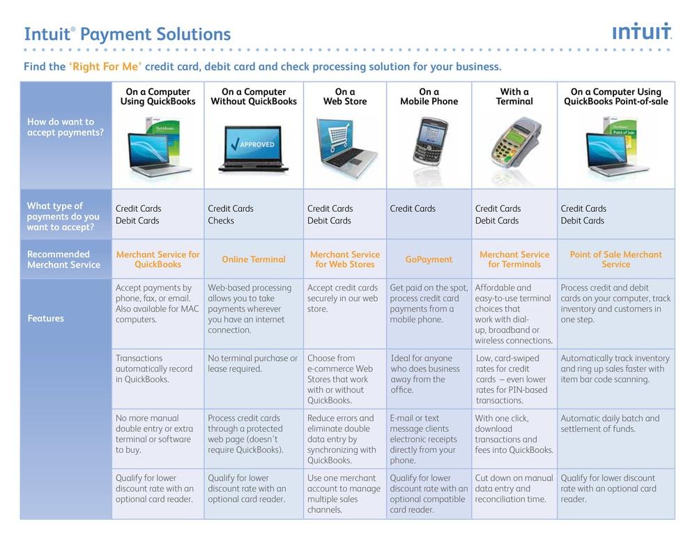 Image of Download Quickbooks Pro 2013 Uk