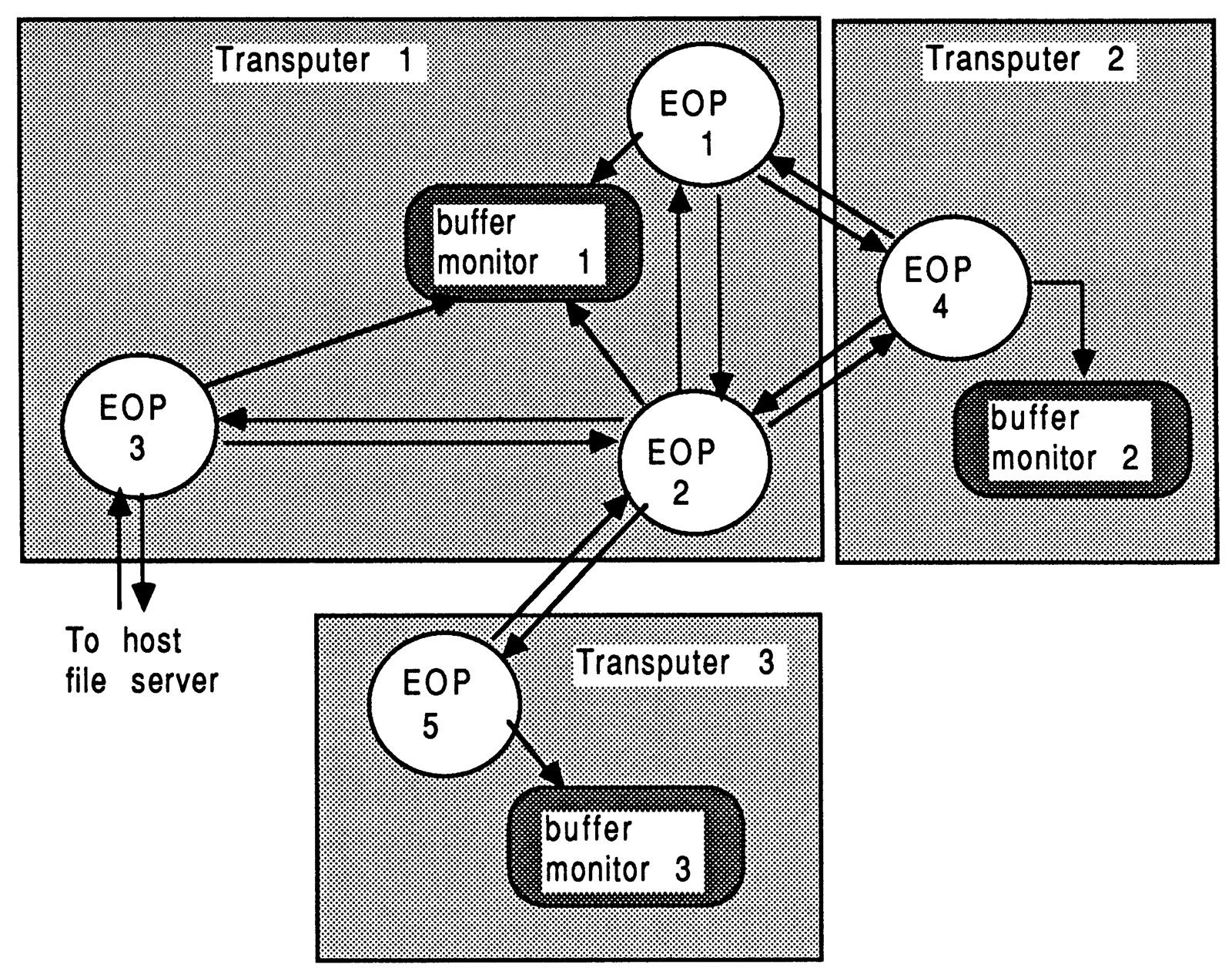 COMPAQ FORTRAN 6.6 VISUAL TÉLÉCHARGER