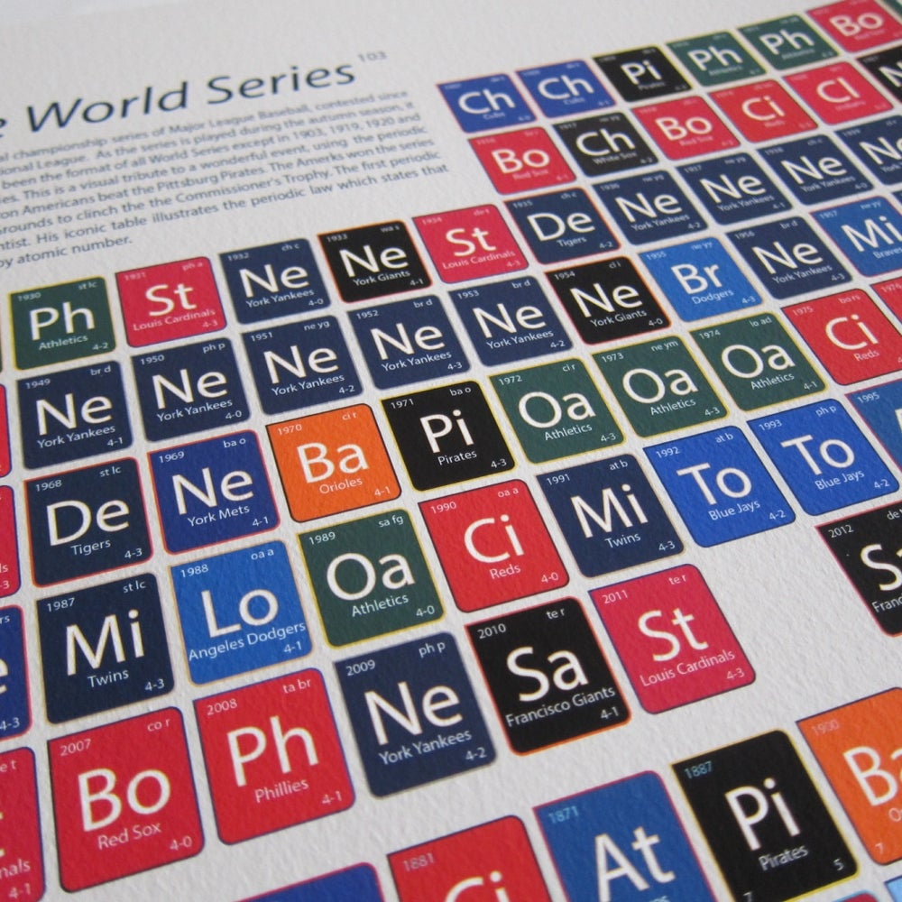 Image of Baseball - elements of the World Series