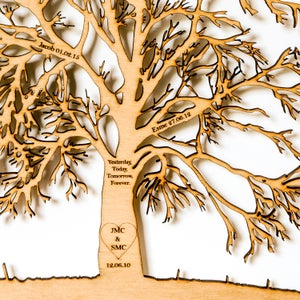Image of Family Tree Woodcut