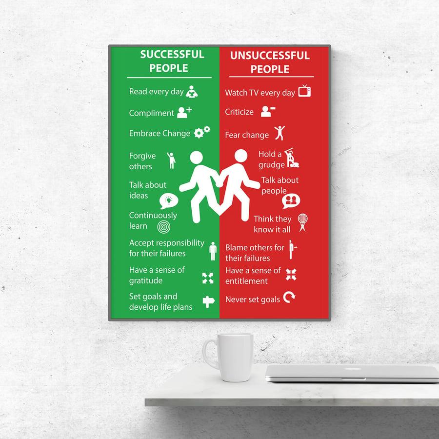 Image of Successful VS Unsuccessful Poster
