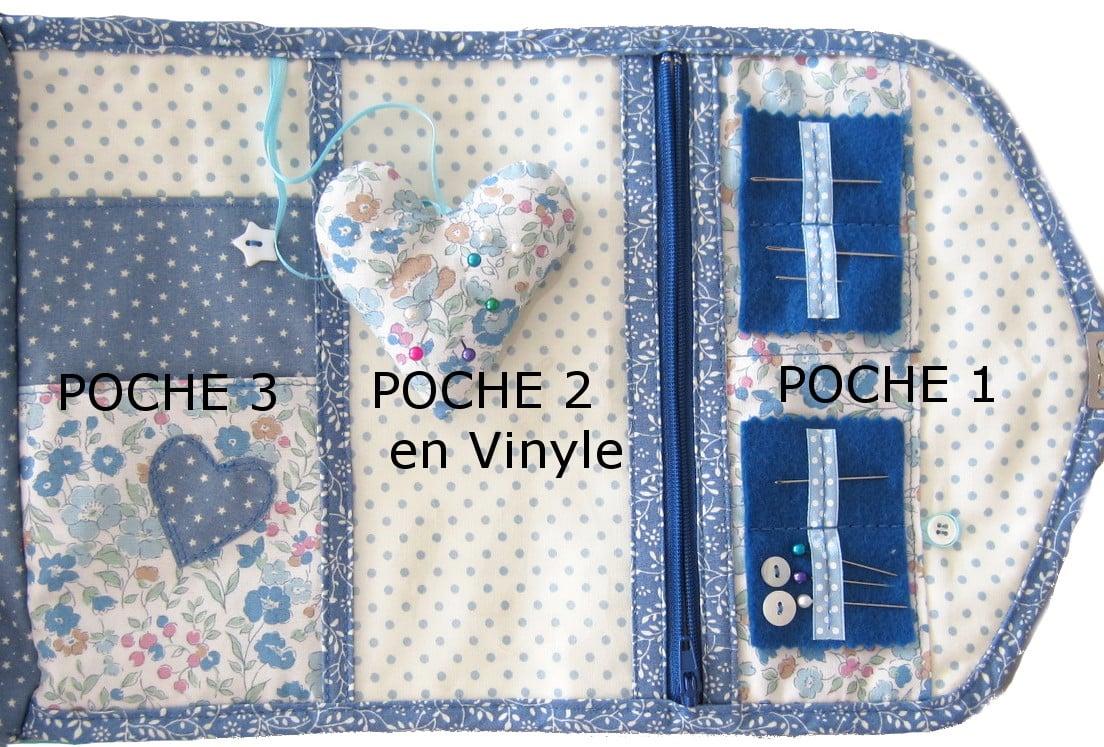 Image of Le tutoriel du cartable de la couturière