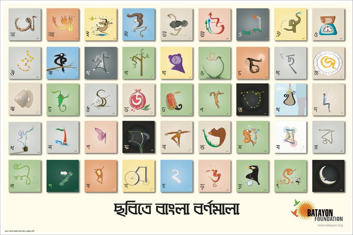 Image of Bengali Alphabet Art / ছবিতে বাংলা বর্ণমালা