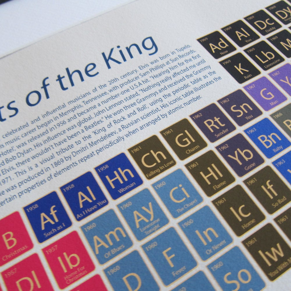 Image of Elvis - elements of the King