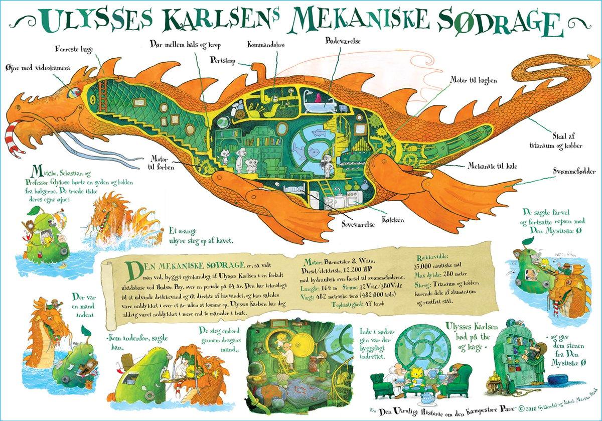 Image of SØDRAGE · Plakat