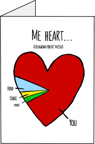 Image of Me Heart  - Diagram for the missus
