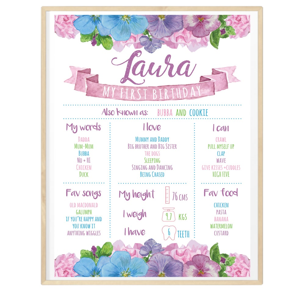 Image of Pink blue and purple floral milestone board