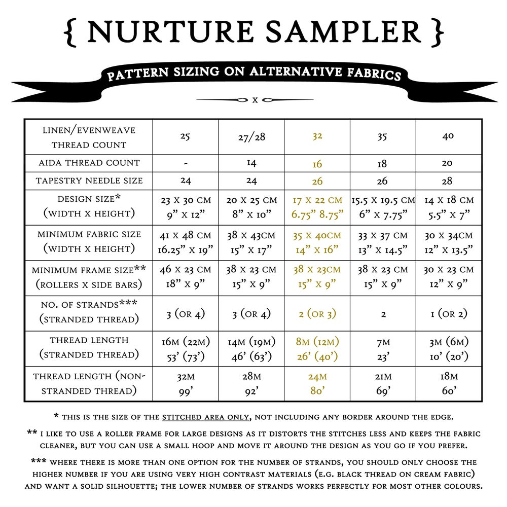 Image of Nurture Sampler PDF Pattern