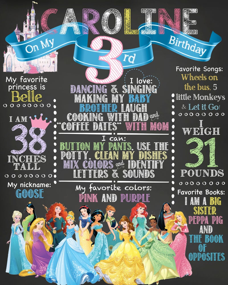 Image of Disney Princess & Care Bear Birthday Chalkboards