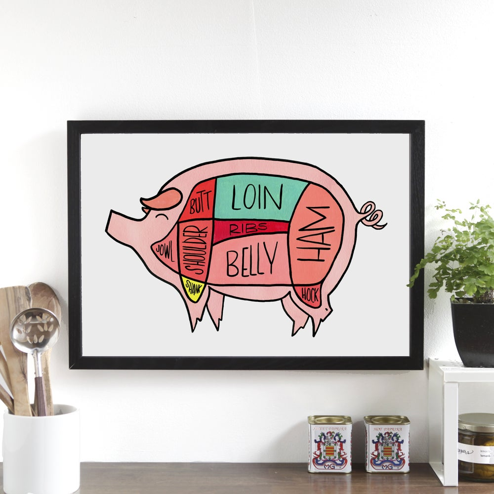 Image of Mid Century Pig Butcher Diagram Poster