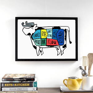 Mid Century Cow Butchery Diagram by Alyson Thomas of Drywell Art. Available at shop.drywellart.com