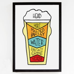 Mid Century Beer Poster by Alyson Thomas of Drywell Art. Available at shop.drywellart.com