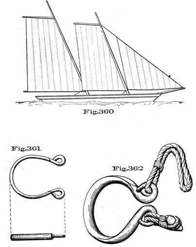Image of Sail hank bangle