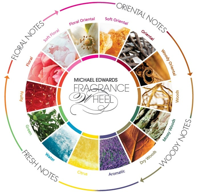 Image of Scent Sets Perfumery Materials Training - Floral Set APRIL 27th