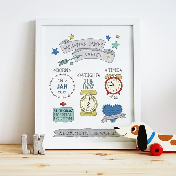 Image of Personalised Welcome to the World Print  - Boy