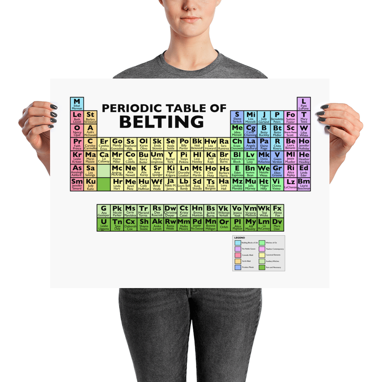 Image of Periodic Table of Belting Poster