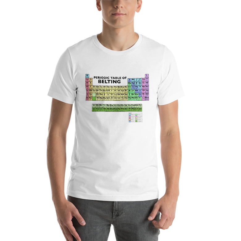 Image of Periodic Table of Belting Shirt