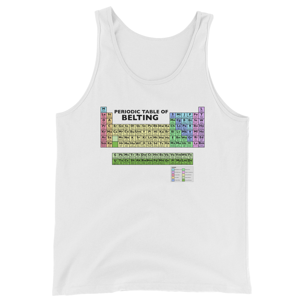 Periodic Table of Belting Tank Top