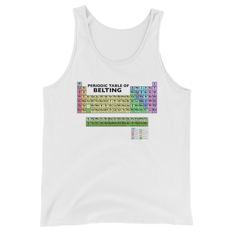 Image of Periodic Table of Belting Tank Top