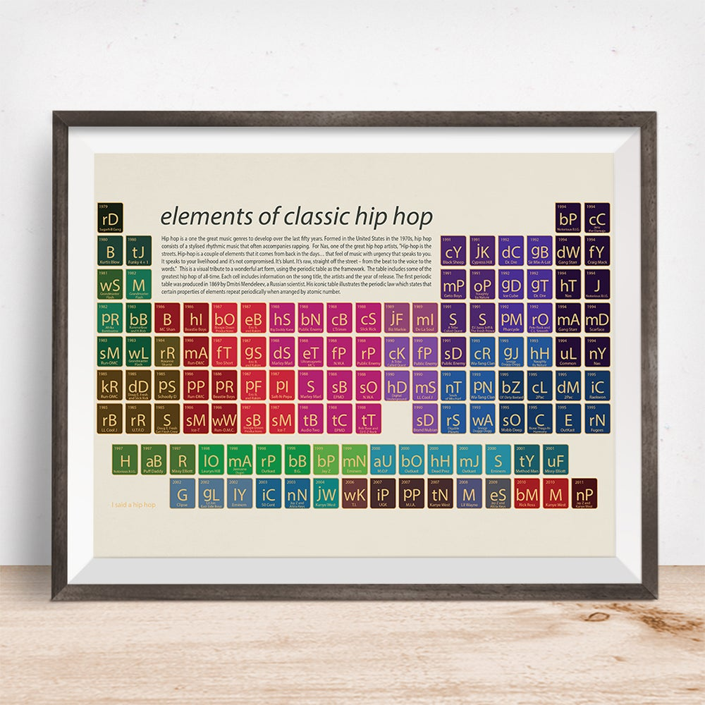 Image of Hip Hop - elements of classic hip hop