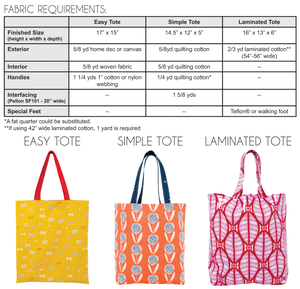 Image of The Elemental Tote PDF Pattern