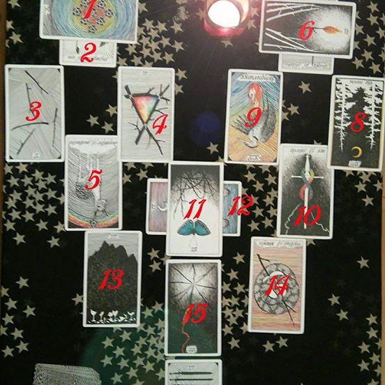 Image of Love Relationship Tarot Reading - Comprehensive multi spread intuitive cards