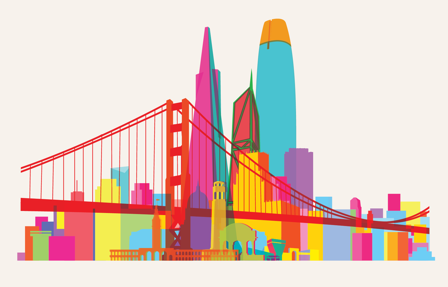 Image of SF skyline