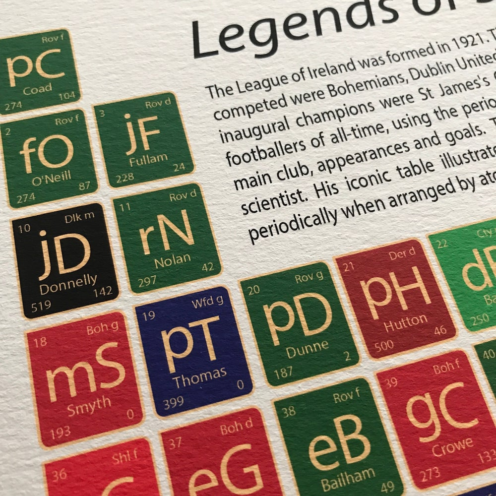 Image of League Of Ireland - Greatest players