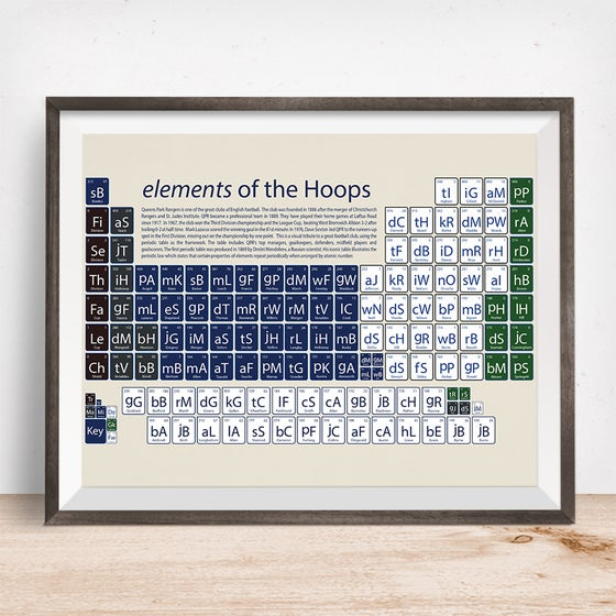 Image of QPR - elements of the Hoops