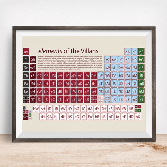 Image of Aston Villa - elements of the Villans