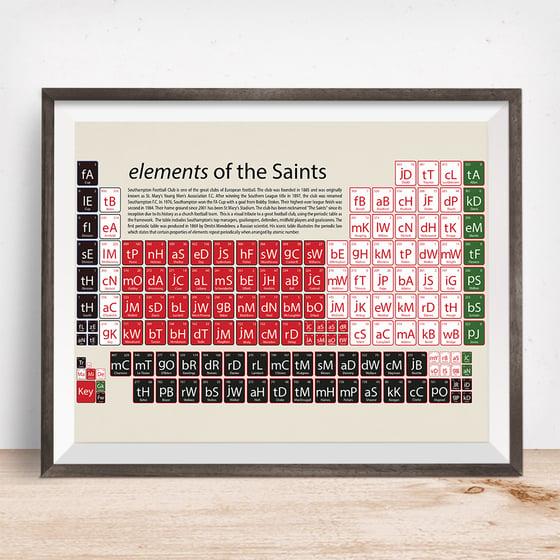 Image of Southampton - elements of the Saints