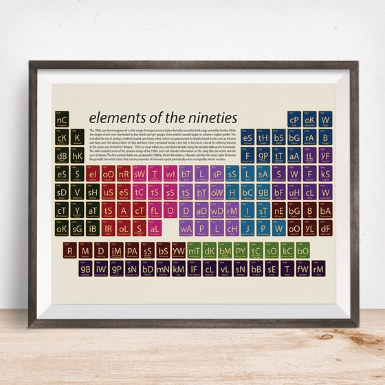 Image of Music - elements of the nineties