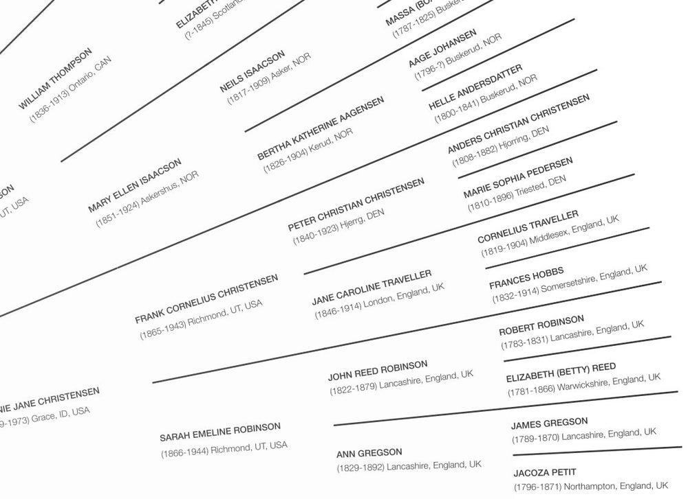 Image of Sunburst Family Tree Digital File ready to print
