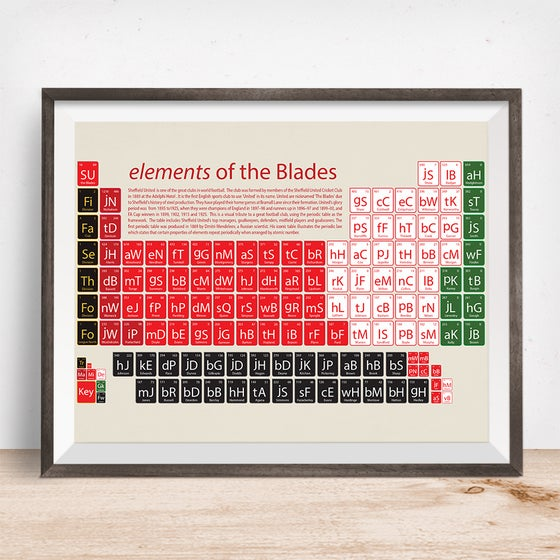 Image of Sheffield United - elements of the Blades