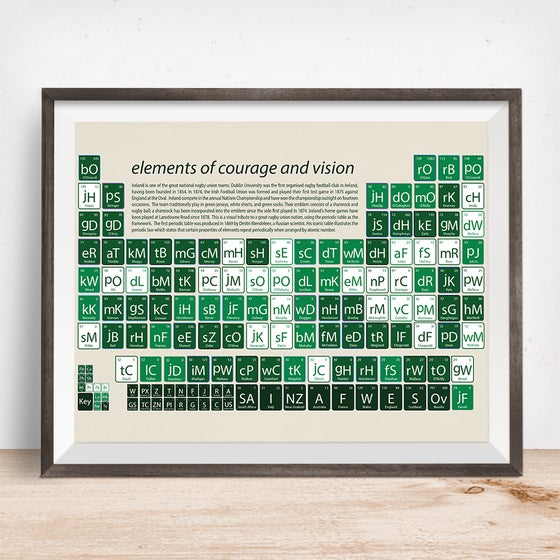 Image of Ireland Rugby Union Art Print
