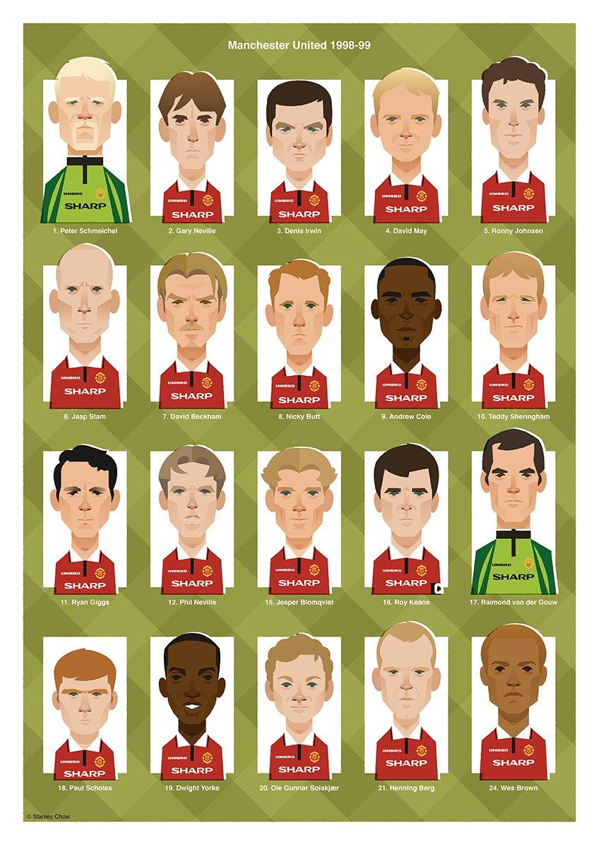 Treble Winners 1998-99