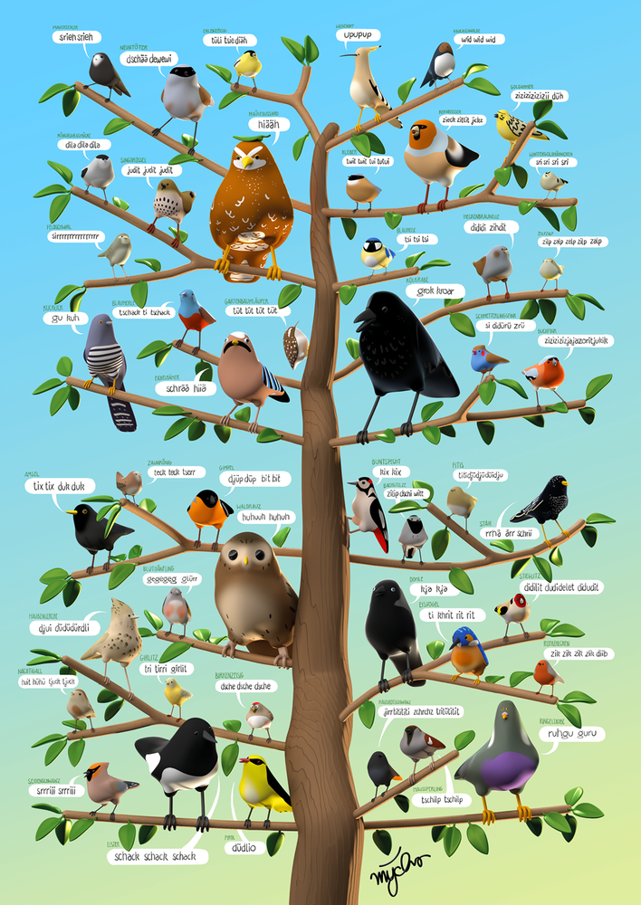 Image of Vogelbaum Poster