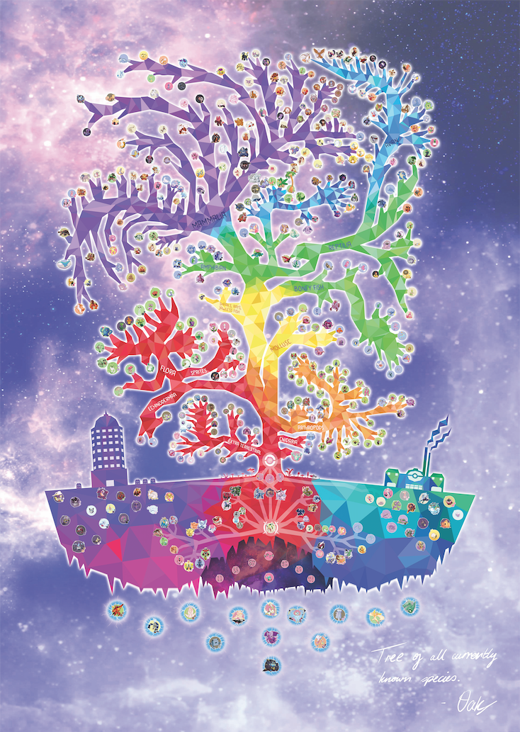 Magical Species Tree of Life Poster | BirdKeeperToby