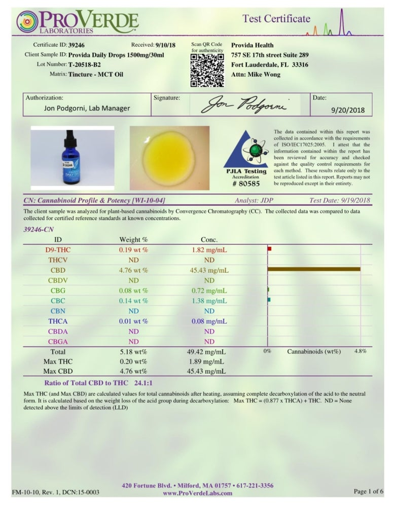 Image of 1500mg Full Spectrum Sublingual Hemp Extract