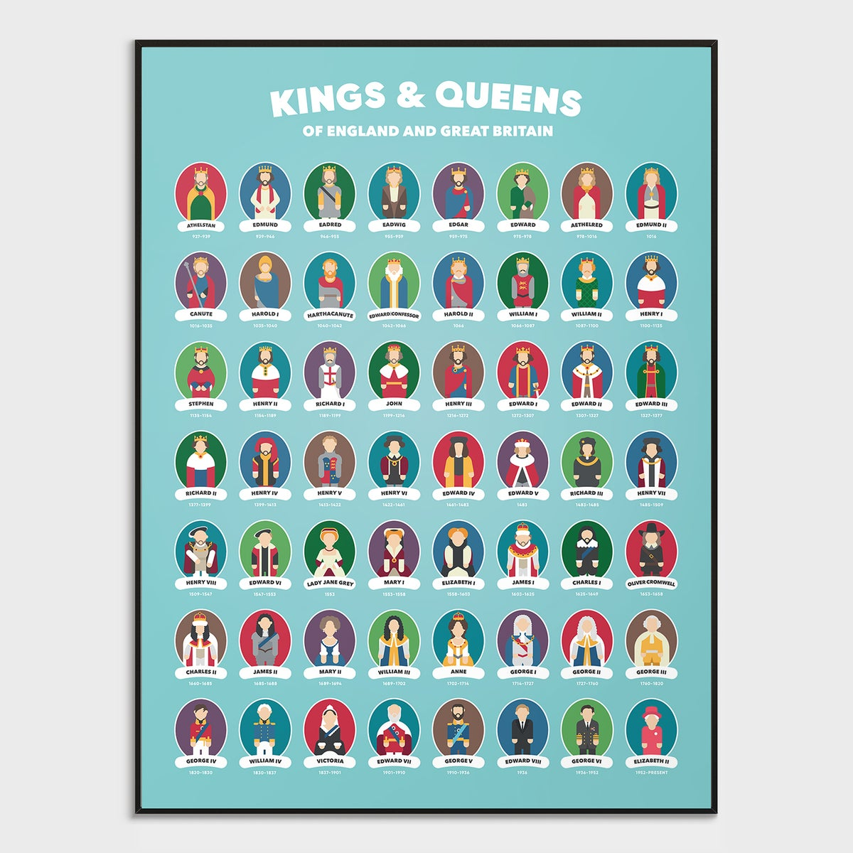 Image of Kings & Queens of England