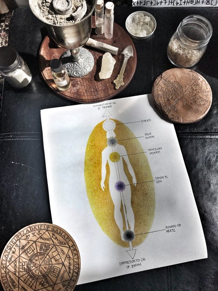 Image of High Magick Original drawings for book - The Middle Pillar