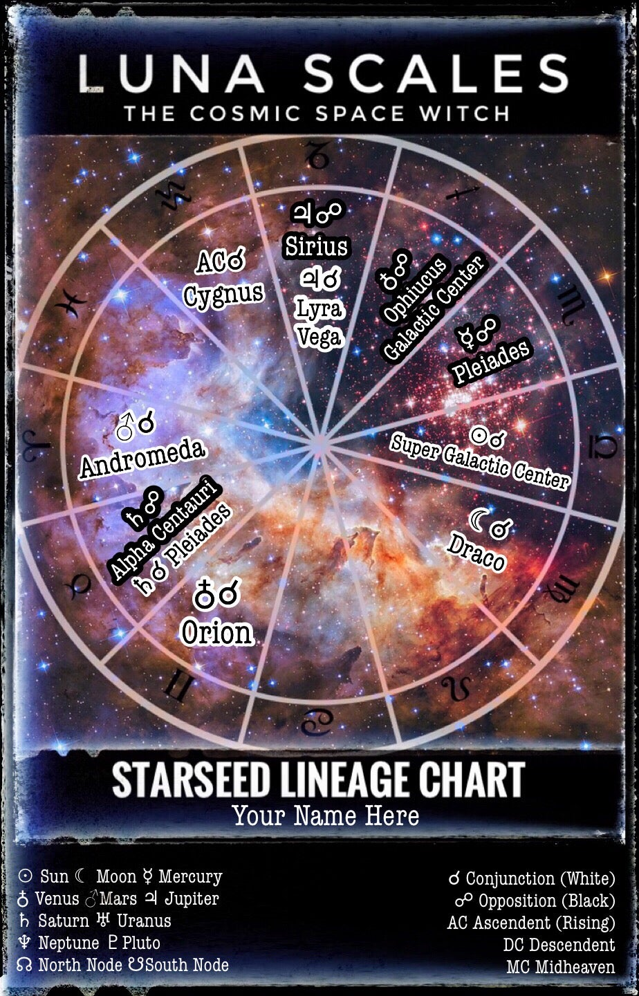 Starseed Lineage Chart