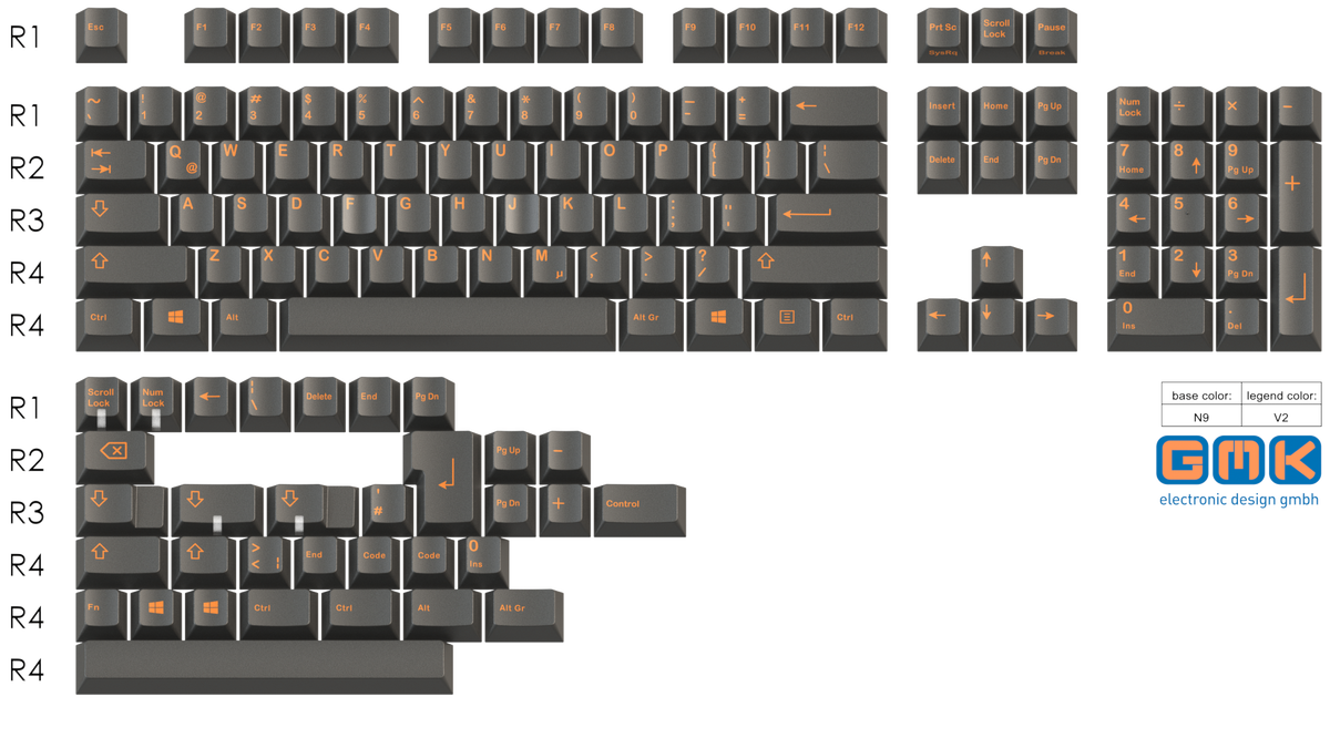 Image of SKIDATA+ Base Set