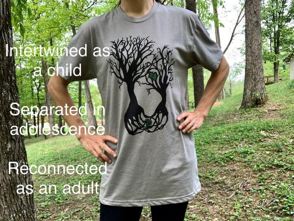 Image of Child Parent Tree