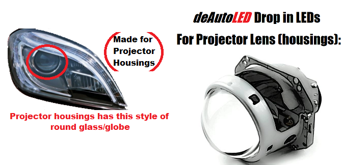 Image of LEDs Exclusively for Projector Headlights