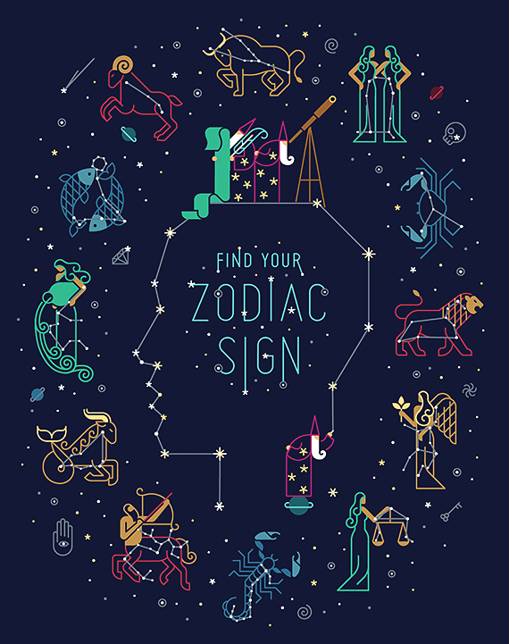 Image of Zodiac signs