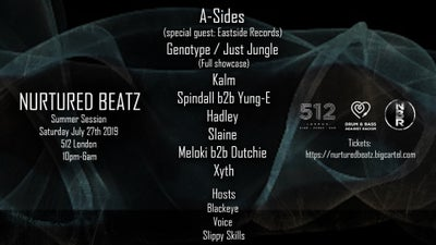 Image of Nurtured Beatz: Summer Session -  Standard Ticket