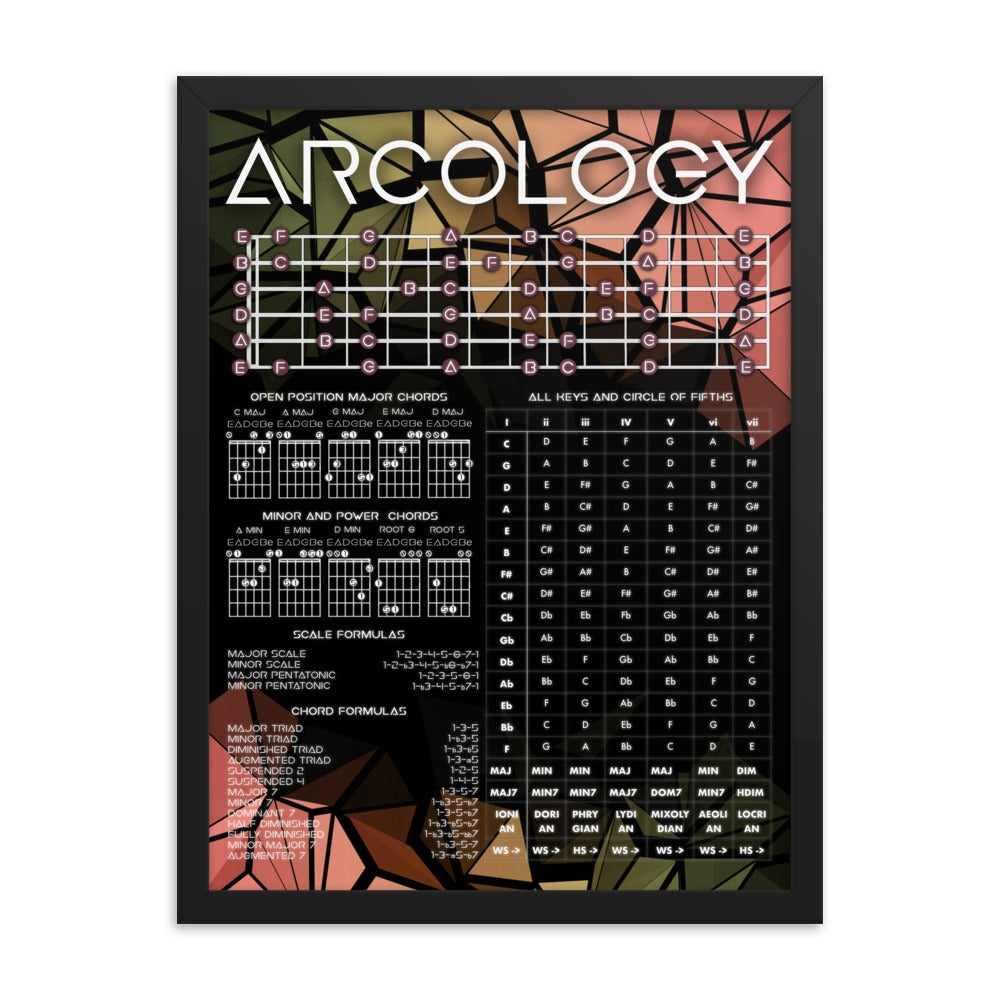 "Image of ARCOLOGY ""Learn your fretboard"""