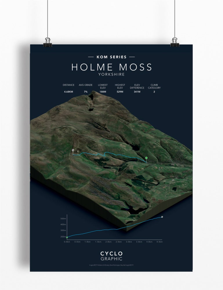 Image of Holme Moss KOM series print A4 or A3 - By Graphics Monkey